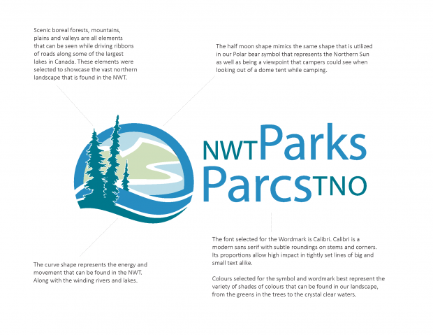NWT Parks New Logo Rationale