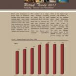 2011 Retail Trade Report
