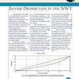Statistics Quarterly
