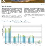 Tourism Indicators 2013